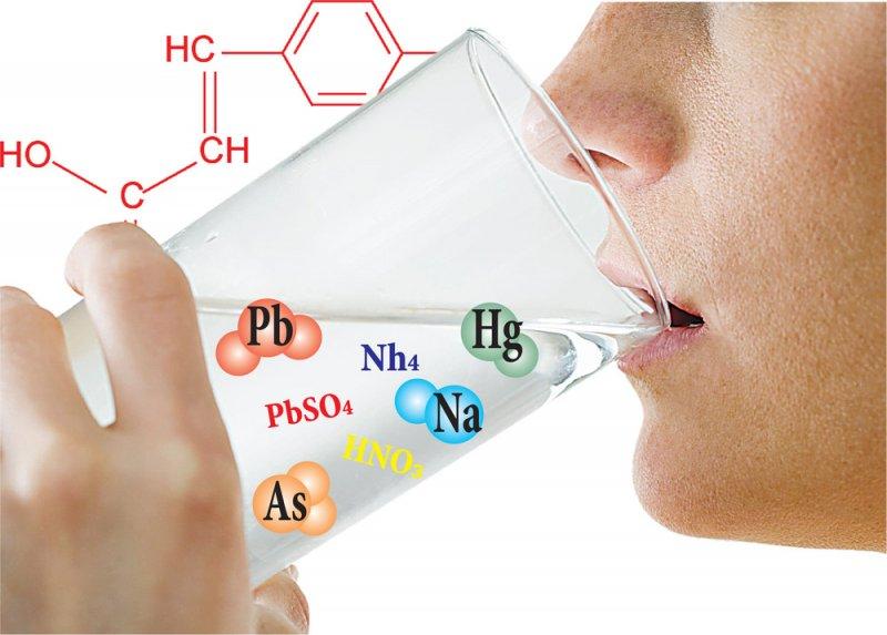 Как определить качество питьевой воды в домашних условиях